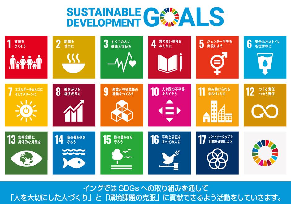 SDGs イングの取り組み